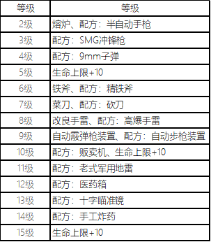 """【更新公告】大型资料片""""重生""""11月1日更新公告"""