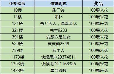 【已开奖】庆祝破百万下载,发祝福赢爆米花奖励!