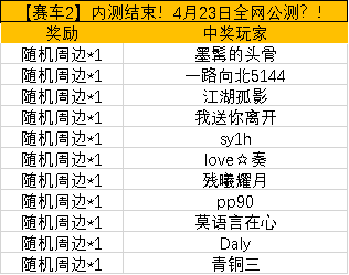 活动发奖集中贴(长期更新)