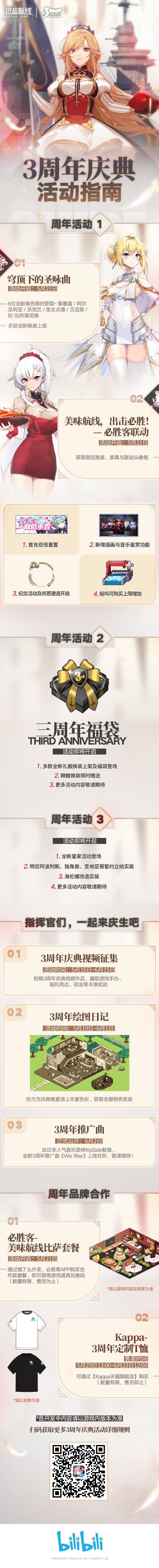 【碧蓝航线】三周年庆典爆料汇总