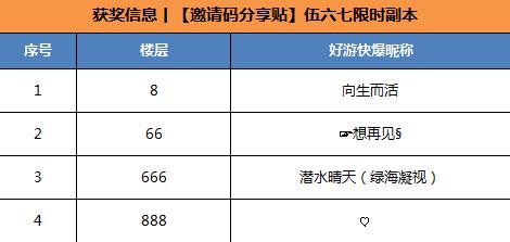 获奖名单丨【邀请码分享贴】伍六七限时副本
