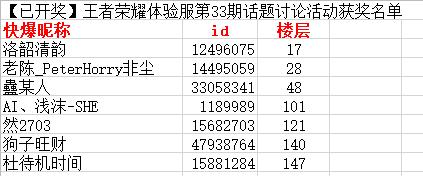 【已开奖】王者荣耀体验服第33期话题讨论活动获奖名单