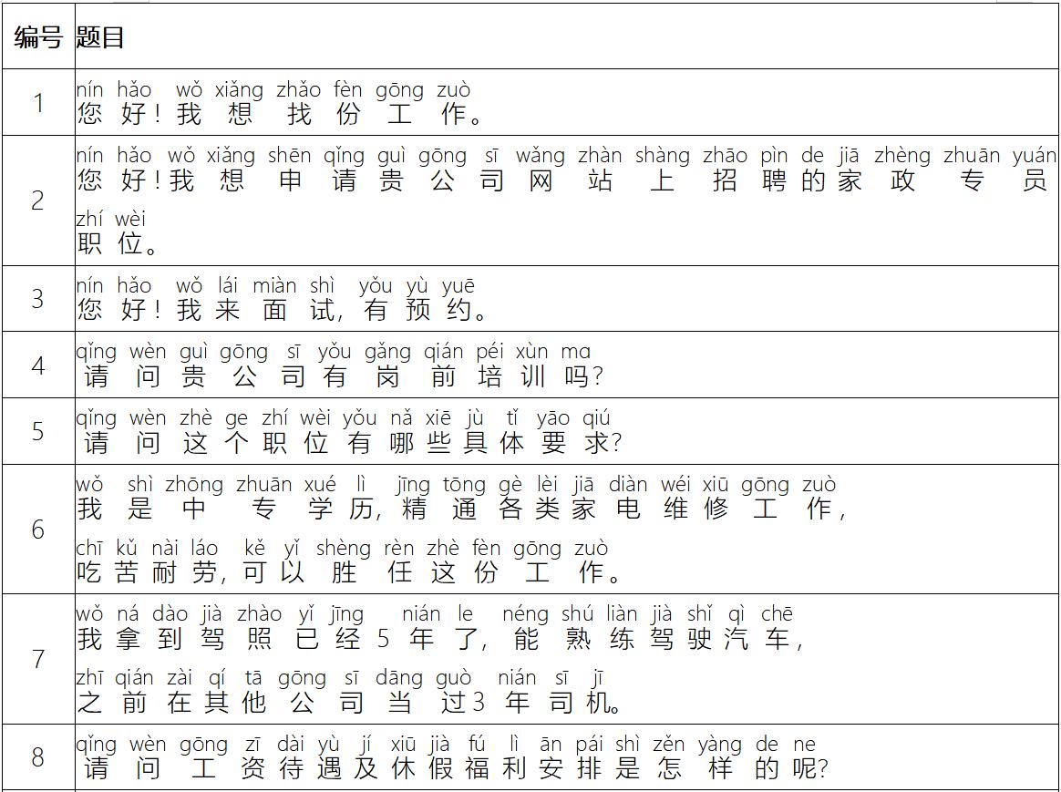 【竞赛】普通话大赛第六赛季为村决赛拼音攻略