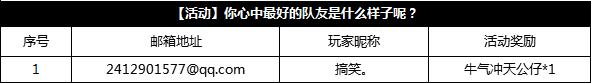 【获奖公告】1月6日至1月12日心目中的队友获奖名单