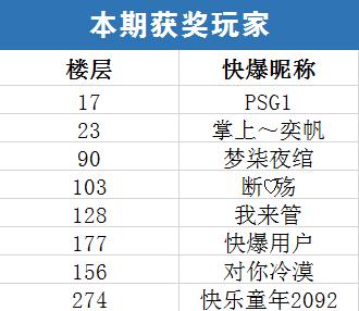 【已开奖】王者荣耀体验服第53期话题讨论活动获奖名单