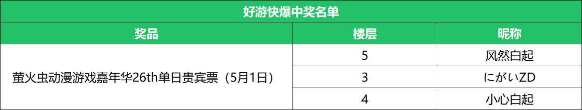 事务所福利板 |《鬼泣-巅峰之战》×2021广州萤火虫动漫游...