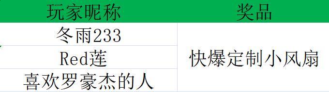 【活动已开奖】五一来属性3畅玩一夏,晒截图赢快爆定制周...