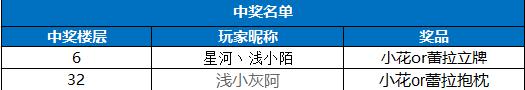 【已开奖】蕾拉&小花古代篇终章开启,签到打卡拿周边奖励...