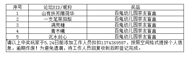 【开奖】《阴阳师:妖怪小班》预约有奖活动