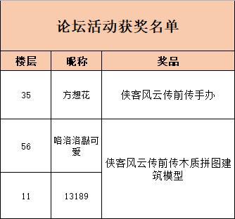 【已开奖】三派掌门任务开放,新的江湖旅途开启!