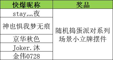 【已开奖】【有奖活动】提瓦特冒险记·第十八期