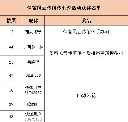 """【已开奖】""""相逢江湖、相伴乞巧""""七夕福利活动"""