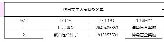 """【获奖通知】""""秋日美景大赏""""活动奖励公告"""
