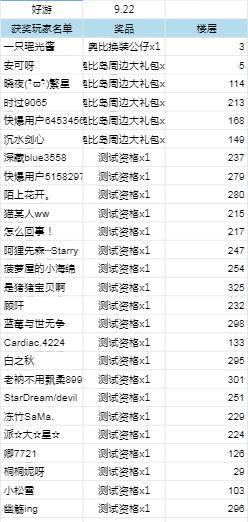 【已开奖(内含测试资格)】奥比岛13周年庆生标语征集!13...