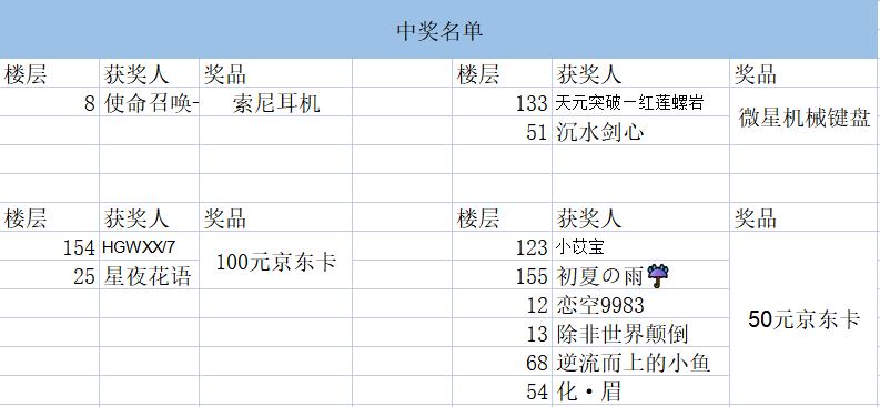 (已开奖)【金秋活动】《豪杰成长计划》晒下载分享截图,...
