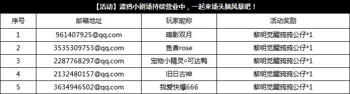 【获奖公告】10月8日至10月14日渡鸦小剧场获奖名单