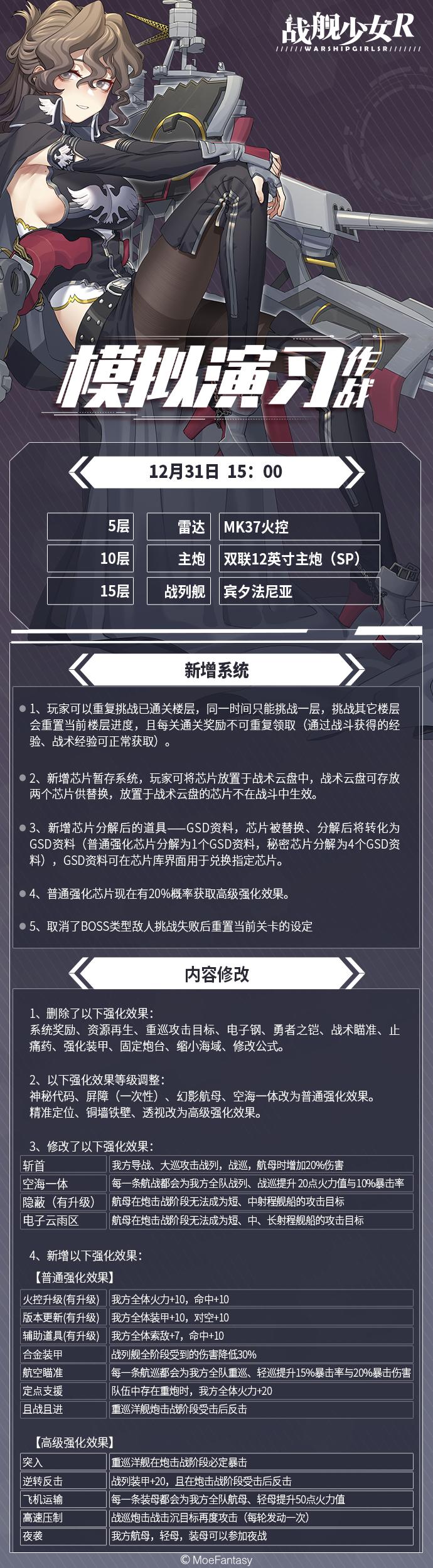 """2020.12.31 服务器维护及""""模拟演习作战""""活动公告"""