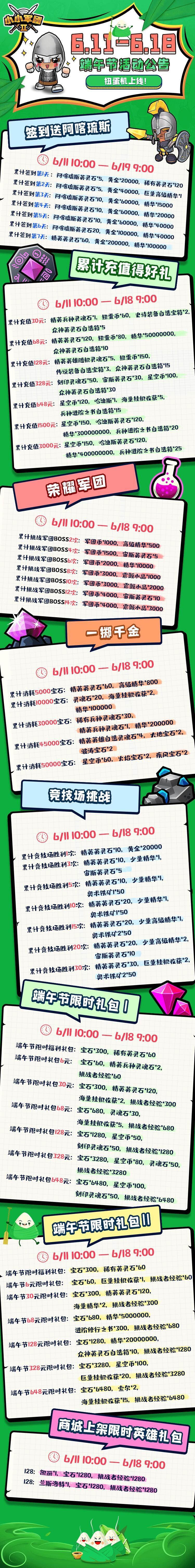 【帕诺普巡查报告-6.11活动更新&维护预告!】